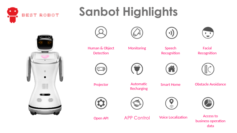 Best Robot Sanbot Features Highlights